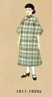 Illustration of an early qipao, notice the similarities to the Manchu style robes.