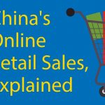 China's Online Retail Sales 💰 Explained Thumbnail