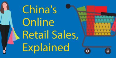 China's Online Retail Sales 💰 Explained