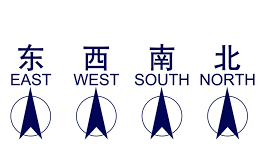Directions in Chinese Characters