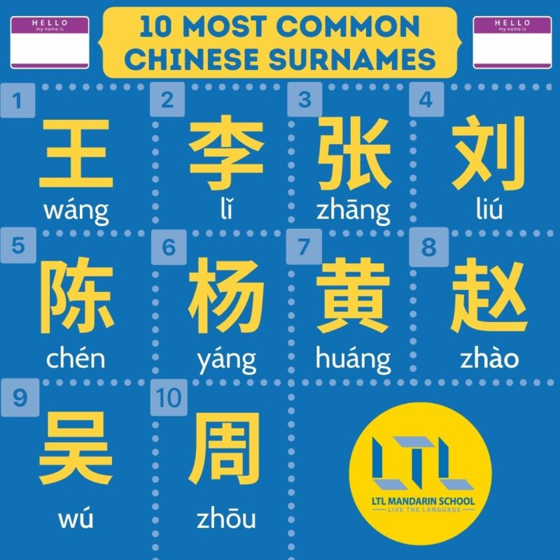 20+ What are some chinese boy names information