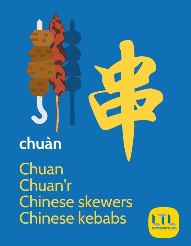 串 (chuàn) in English is chuan, chuan'r, Chinese skewers, or Chinese kebabs.