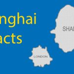 Shanghai Facts (for 2021) - Numbers That Blow Your Mind Thumbnail
