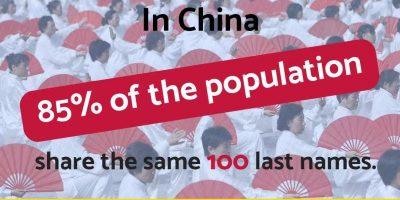 Chinese Names – A Simple and Easy Guide to Understanding Names in China