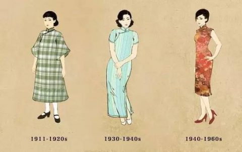 The History of the Qipao