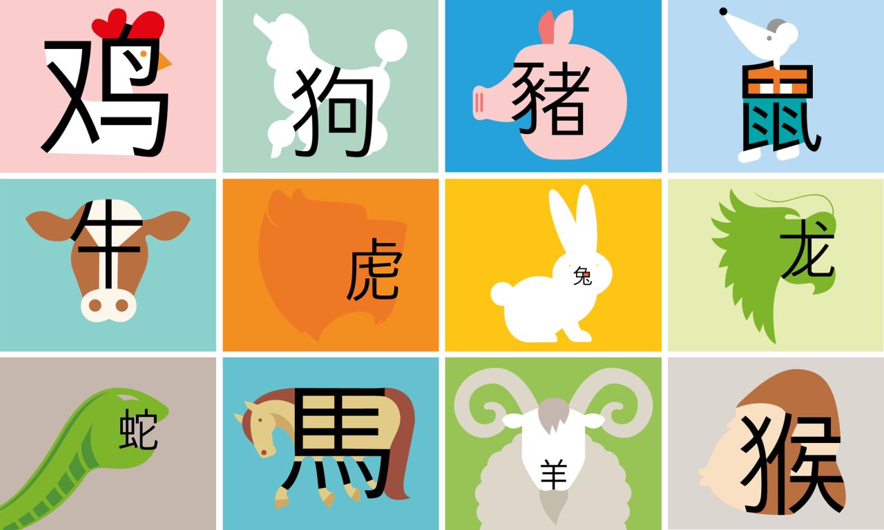 Shanghai Marriage Market_the chinese zodiac